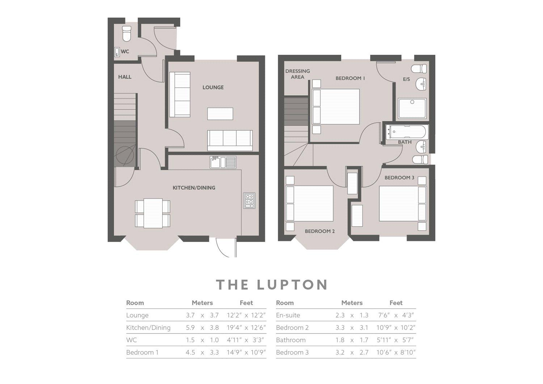 The Lupton